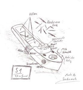 Motor torpedo boot